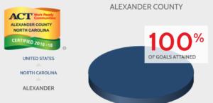 Alexander-County-CWRC